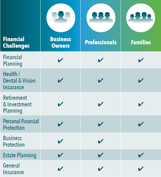 ihi group services for individuals